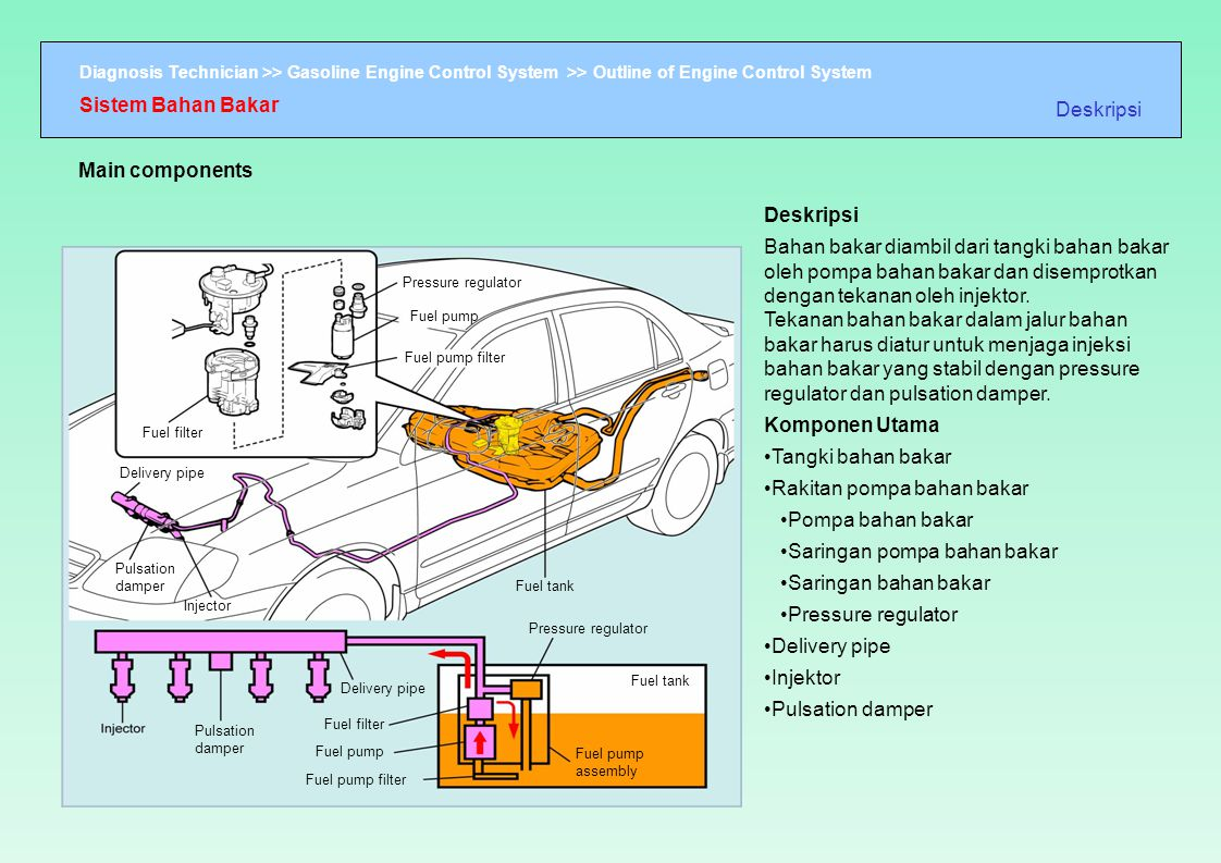 Rakitan pompa bahan bakar •Pompa bahan bakar