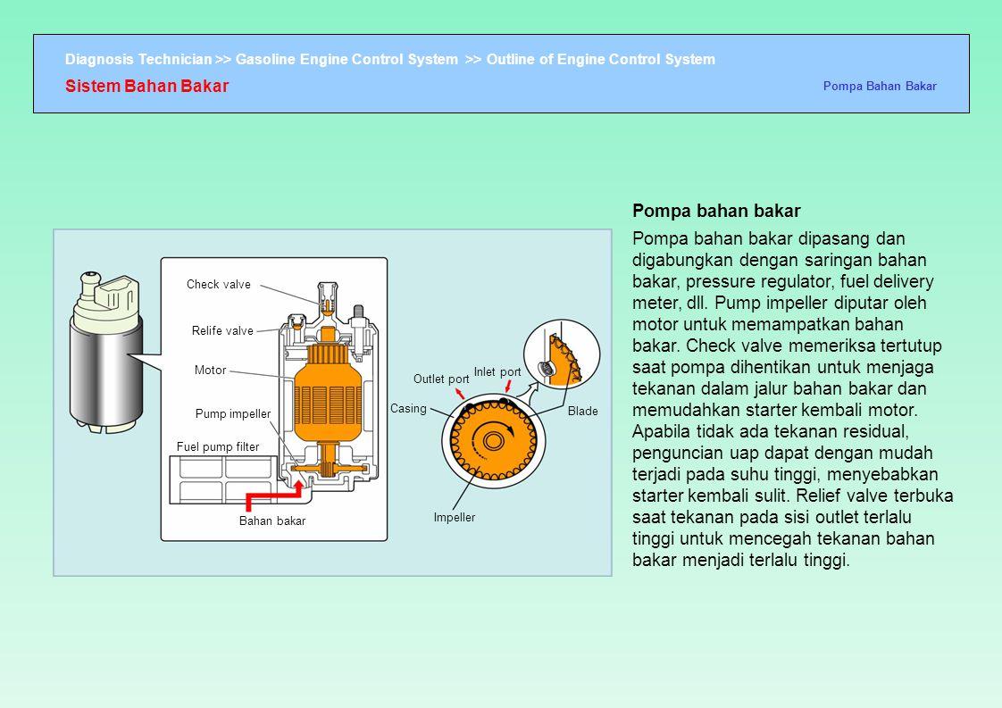 Sistem Bahan Bakar Pompa Bahan Bakar. Pompa bahan bakar.