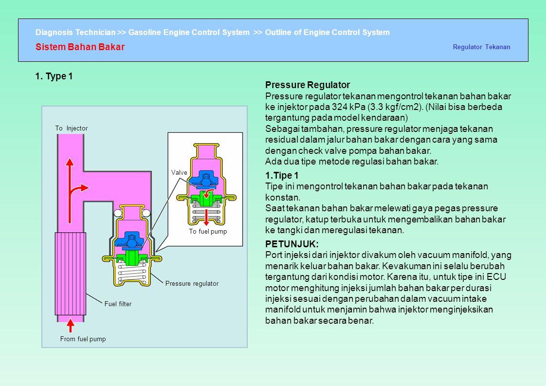 Sistem Bahan Bakar 1. Type 1