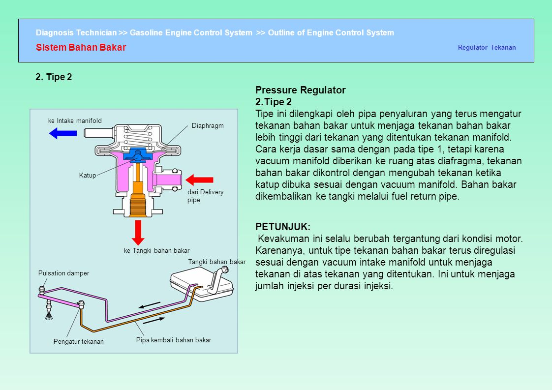 Sistem Bahan Bakar Regulator Tekanan. 2. Tipe 2.