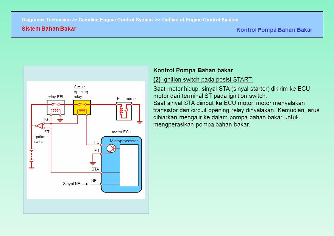 Kontrol Pompa Bahan bakar (2) Ignition switch pada posisi START: