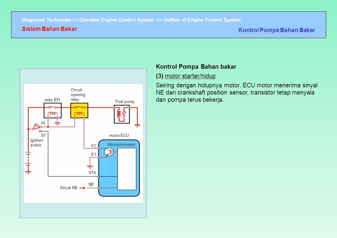 Kontrol Pompa Bahan bakar (3) motor starter/hidup