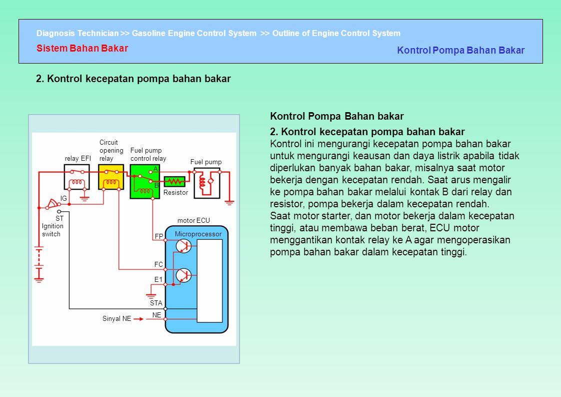 2. Kontrol kecepatan pompa bahan bakar
