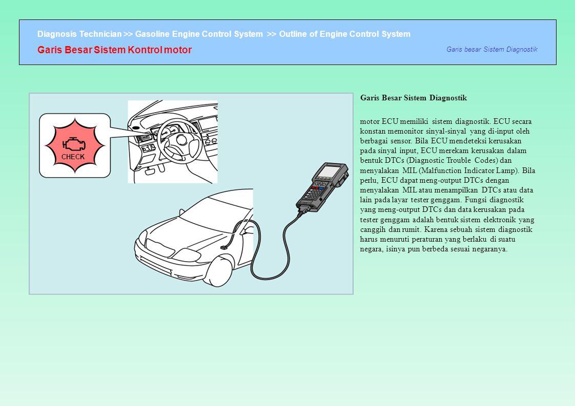 Garis Besar Sistem Kontrol motor