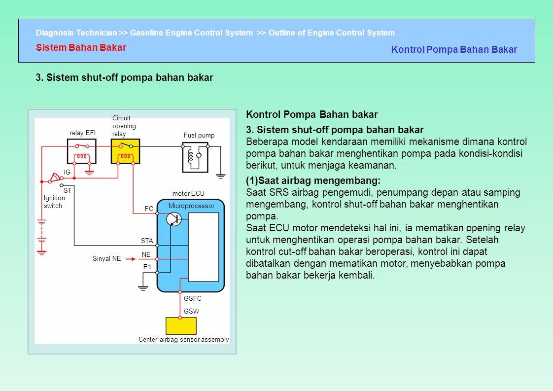 3. Sistem shut-off pompa bahan bakar
