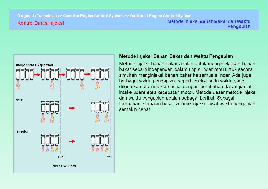 Metode Injeksi Bahan Bakar dan Waktu Pengapian