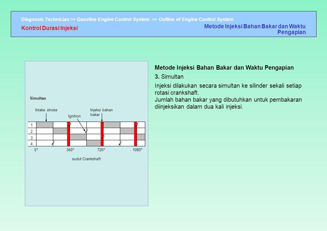 Metode Injeksi Bahan Bakar dan Waktu Pengapian 3. Simultan