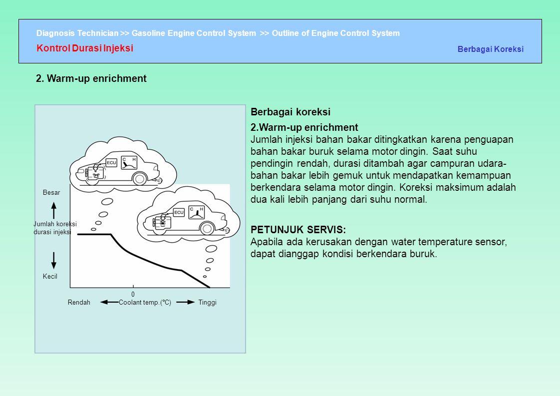 2. Warm-up enrichment Berbagai koreksi