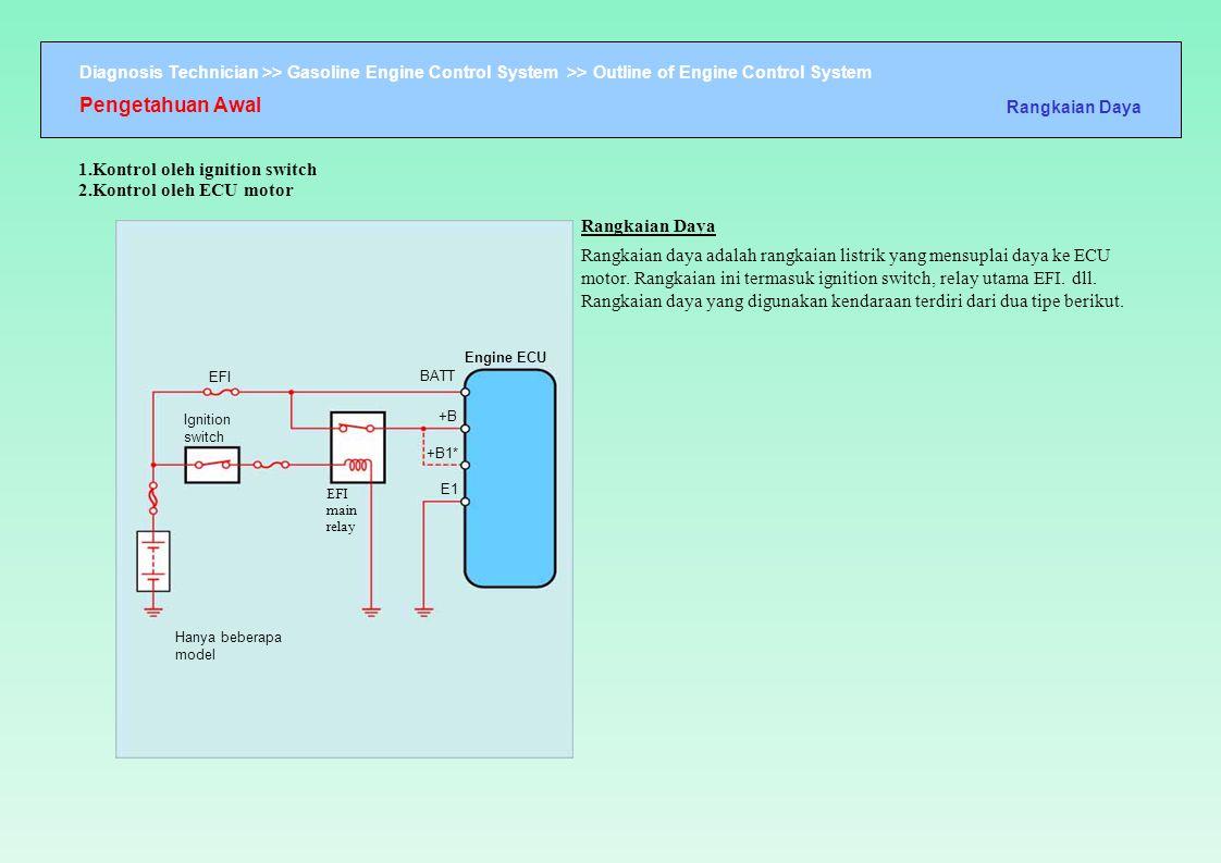 Pengetahuan Awal Rangkaian Daya. 1.Kontrol oleh ignition switch 2.Kontrol oleh ECU motor. Rangkaian Daya.