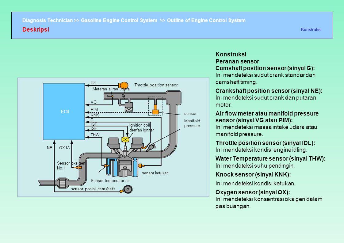 Water Temperature sensor (sinyal THW): Ini mendeteksi suhu pendingin.