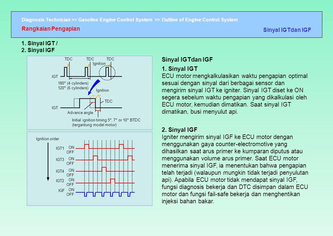 Rangkaian Pengapian Sinyal IGTdan IGF. 1. Sinyal IGT / 2. Sinyal IGF. TDC. TDC. TDC. Sinyal IGTdan IGF.