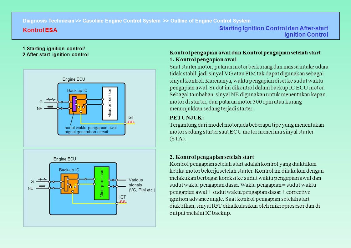 Starting Ignition Control dan After-start Ignition Control Kontrol ESA