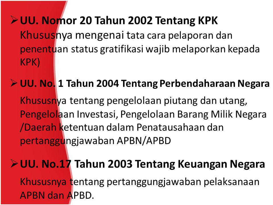 UU. Nomor 20 Tahun 2002 Tentang KPK