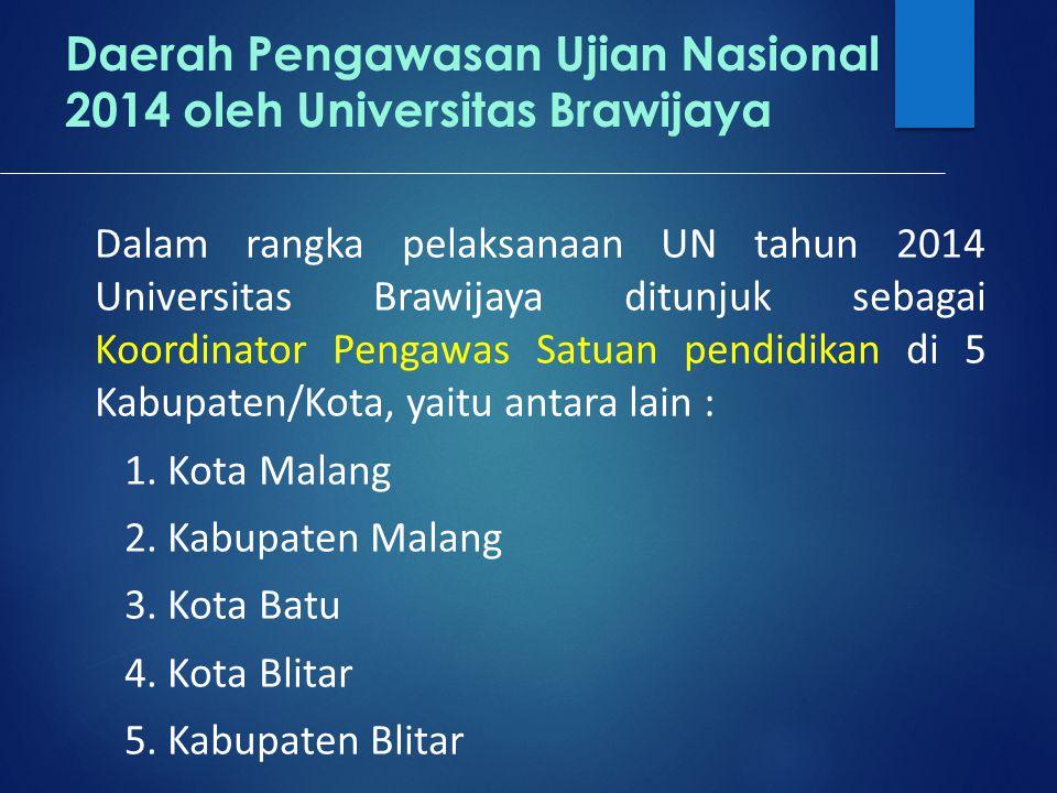 Daerah Pengawasan Ujian Nasional 2014 oleh Universitas Brawijaya
