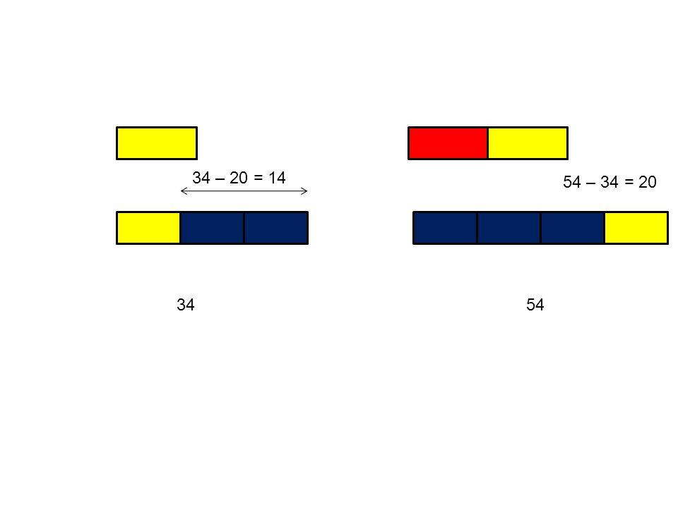 34 – 20 = 14 54 – 34 = 20 34 54