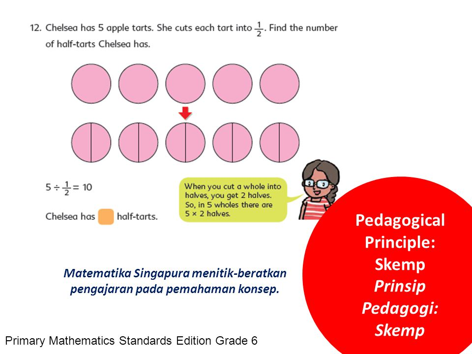 Pedagogical Principle: Prinsip Pedagogi: Skemp