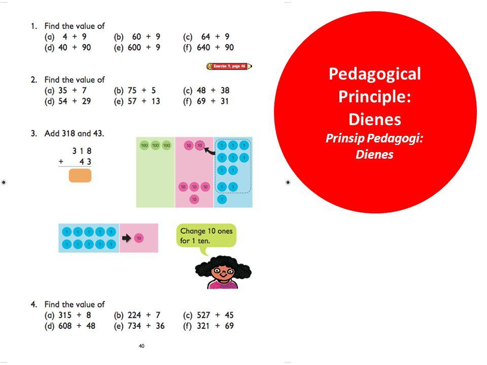 Pedagogical Principle: Prinsip Pedagogi: Dienes