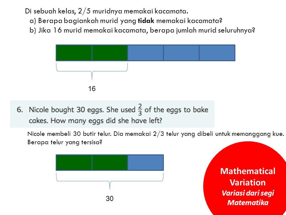 Mathematical Variation Variasi dari segi Matematika