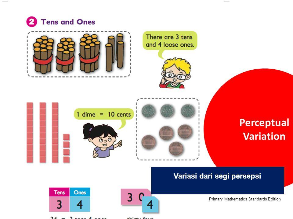 Variasi dari segi persepsi