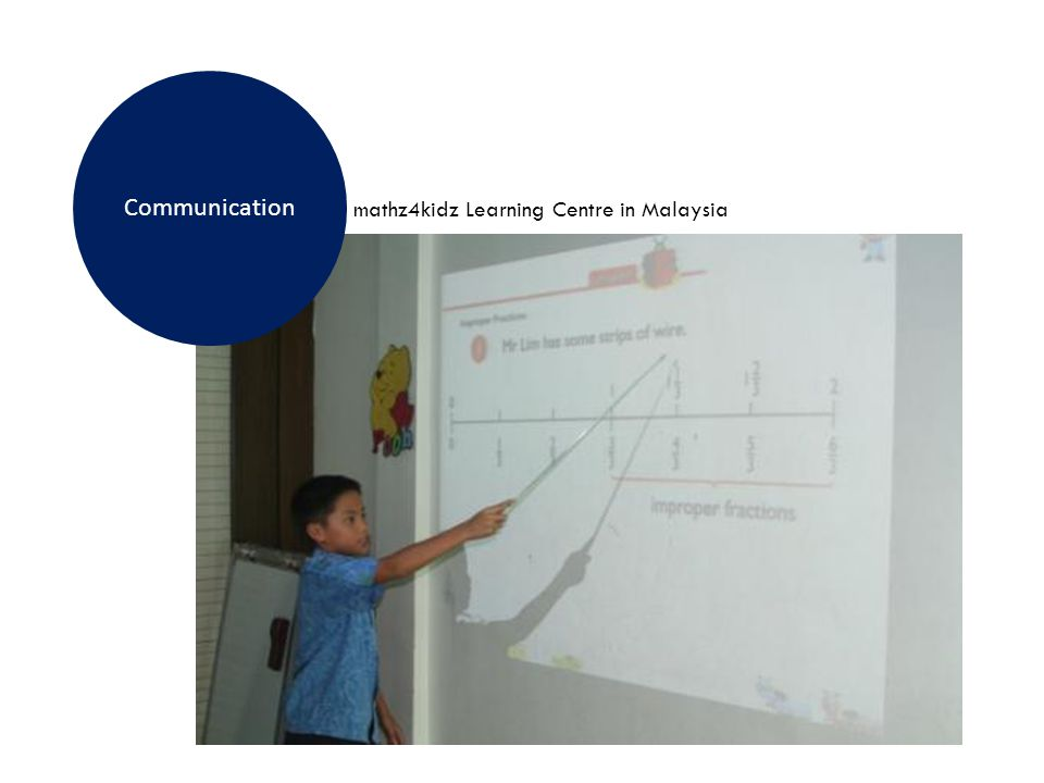 Communication mathz4kidz Learning Centre in Malaysia