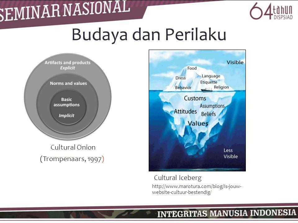 Budaya dan Perilaku Cultural Onion Cultural Iceberg