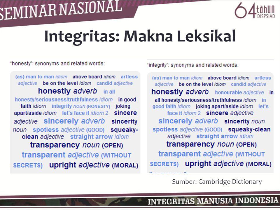 Integritas: Makna Leksikal