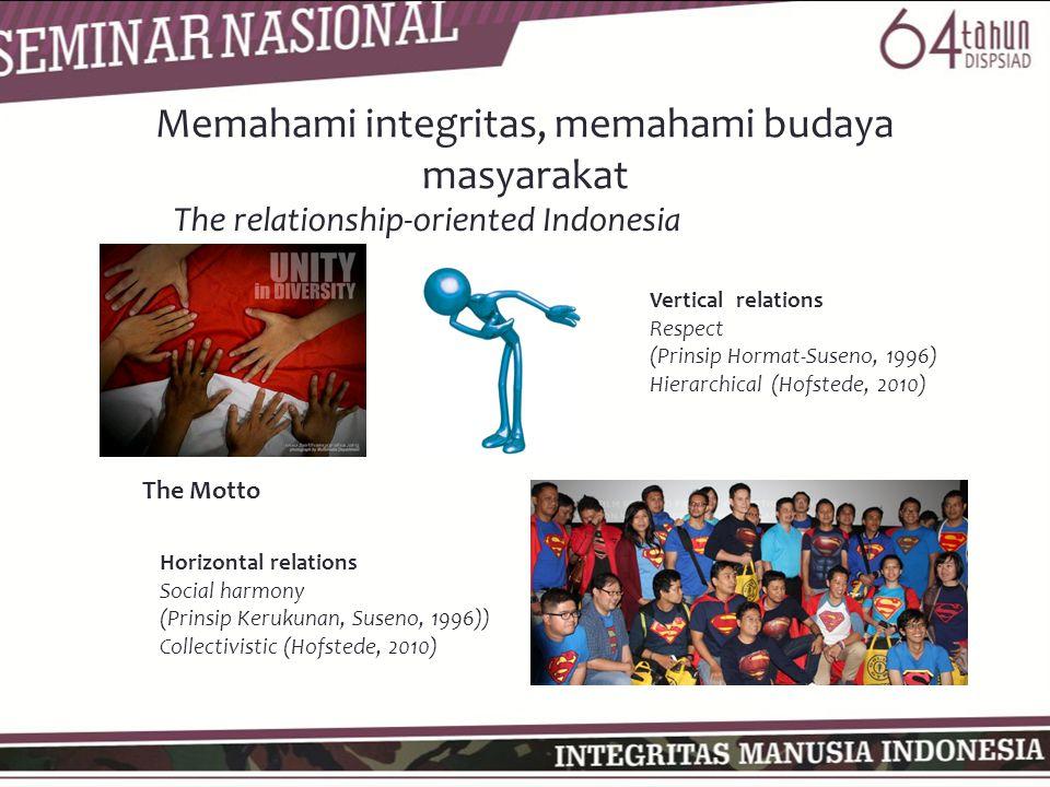 Memahami integritas, memahami budaya masyarakat