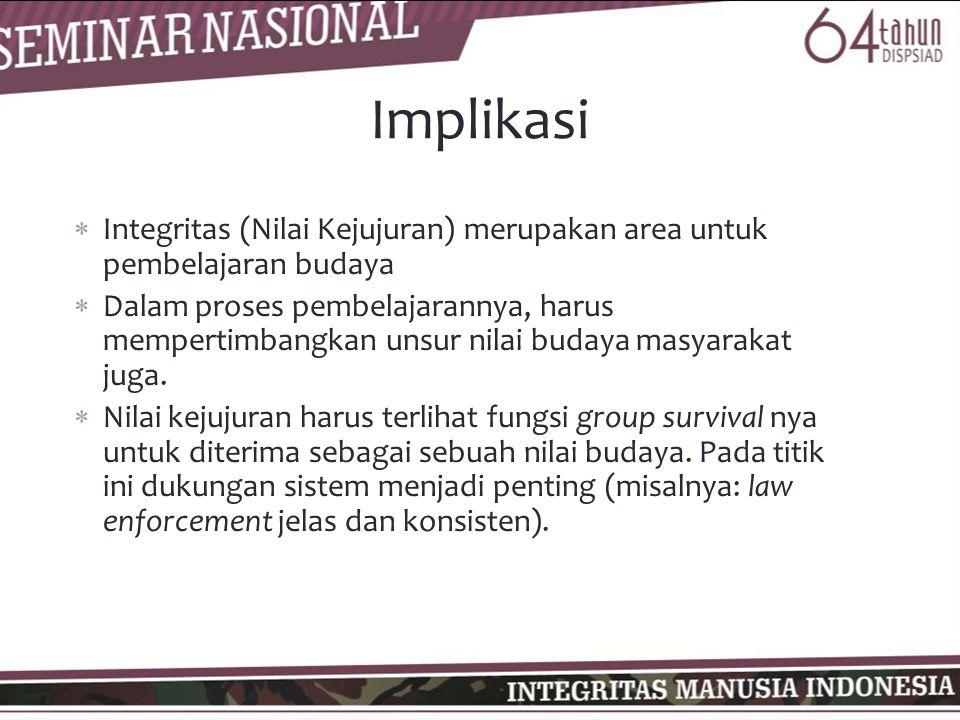 Implikasi Integritas (Nilai Kejujuran) merupakan area untuk pembelajaran budaya.