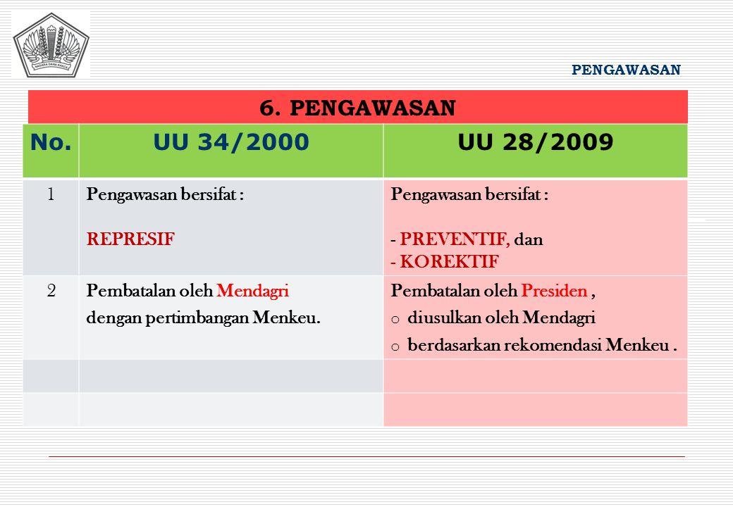 6. PENGAWASAN No. UU 34/2000 UU 28/2009 1 Pengawasan bersifat :