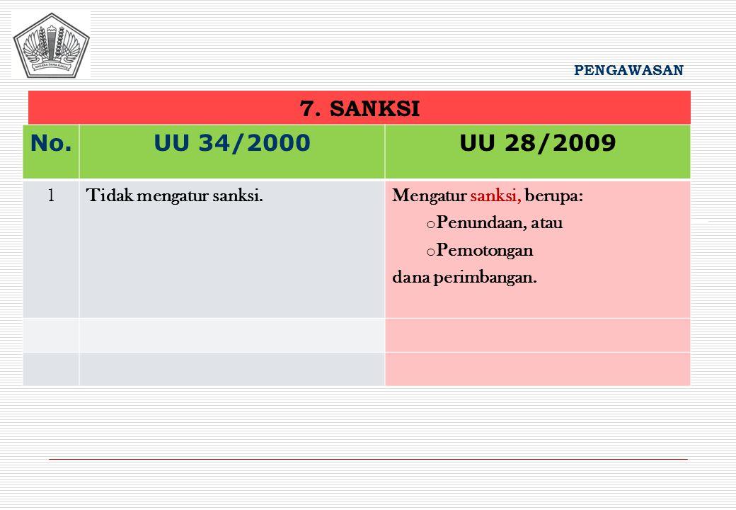 7. SANKSI No. UU 34/2000 UU 28/2009 1 Tidak mengatur sanksi.