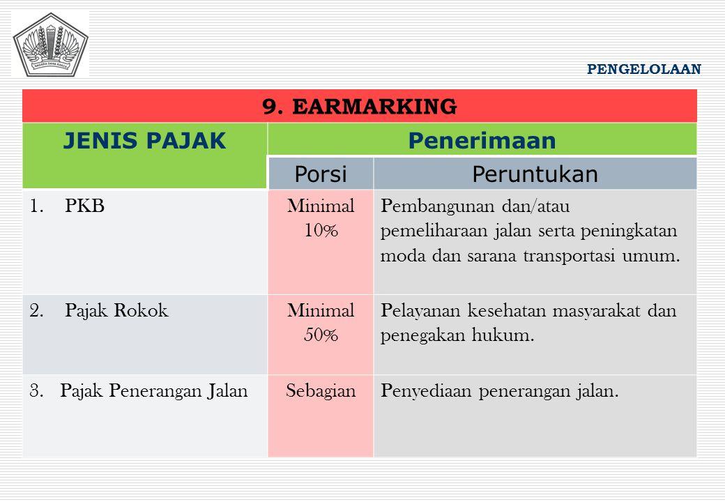 9. EARMARKING JENIS PAJAK Penerimaan Porsi Peruntukan 1. PKB