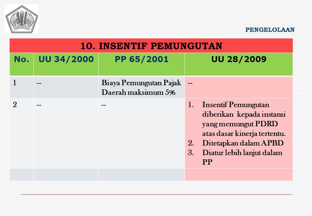 10. INSENTIF PEMUNGUTAN No. UU 34/2000 PP 65/2001 UU 28/2009 1 --