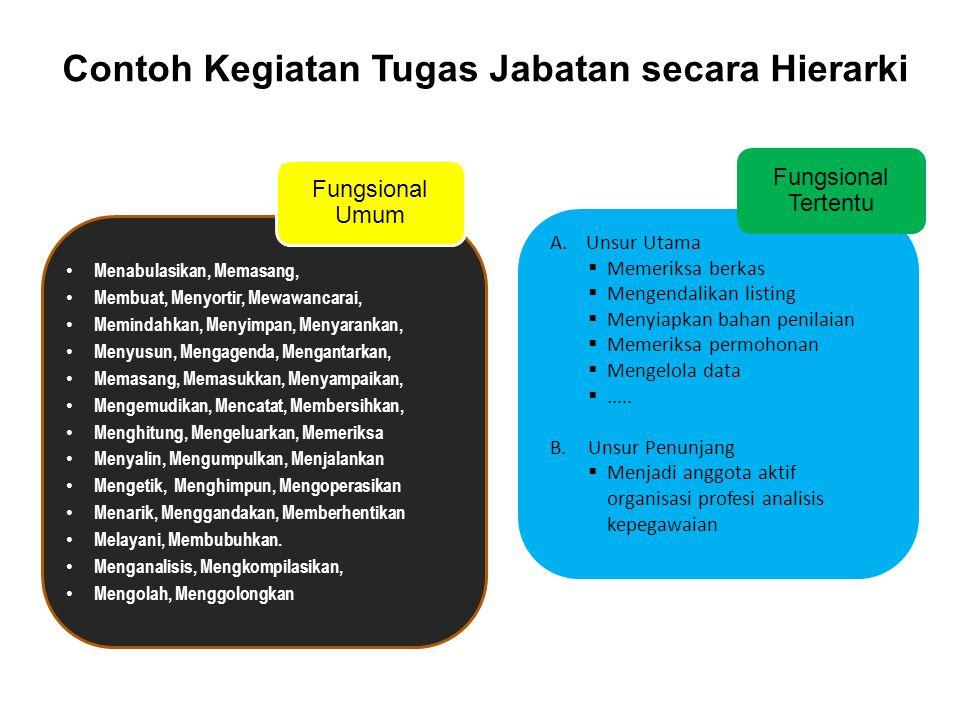 Contoh Kegiatan Tugas Jabatan secara Hierarki