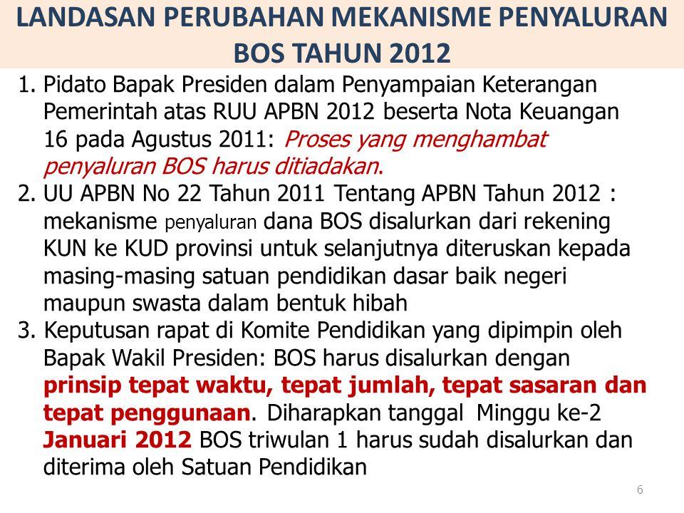 LANDASAN PERUBAHAN MEKANISME PENYALURAN BOS TAHUN 2012
