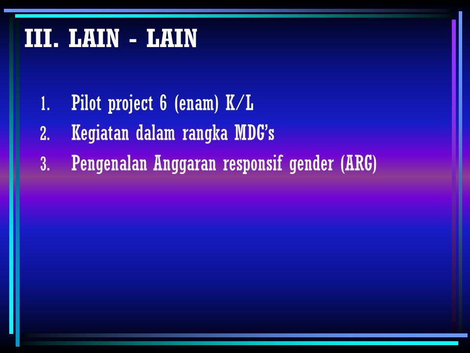 III. LAIN - LAIN Pilot project 6 (enam) K/L