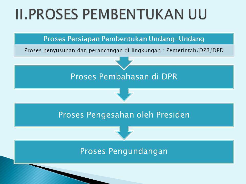 II.PROSES PEMBENTUKAN UU