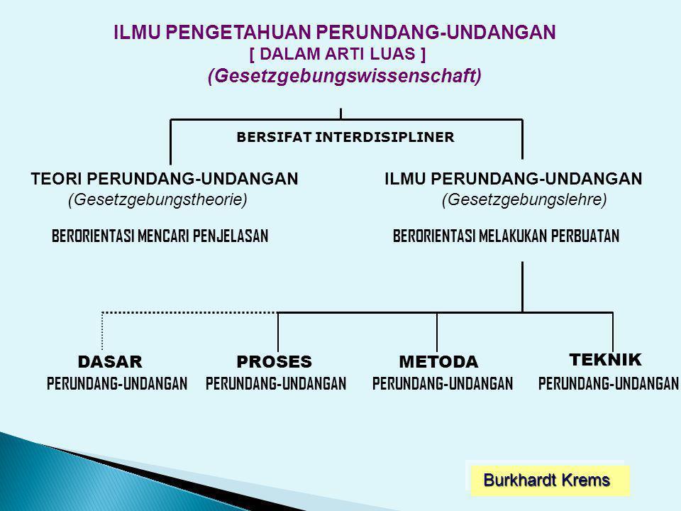 ILMU PENGETAHUAN PERUNDANG-UNDANGAN (Gesetzgebungswissenschaft)