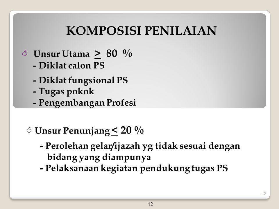 KOMPOSISI PENILAIAN Unsur Utama > 80 % - Diklat calon PS