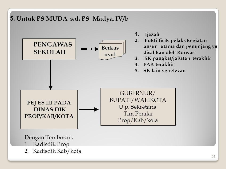 5. Untuk PS MUDA s.d. PS Madya, IV/b