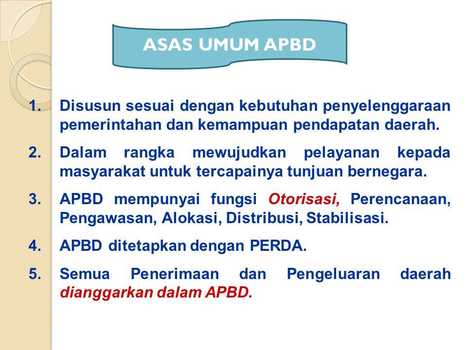 ASAS UMUM APBD Disusun sesuai dengan kebutuhan penyelenggaraan pemerintahan dan kemampuan pendapatan daerah.