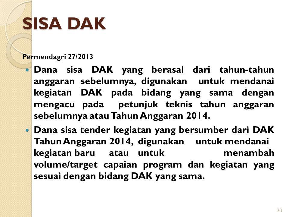 SISA DAK Permendagri 27/2013.