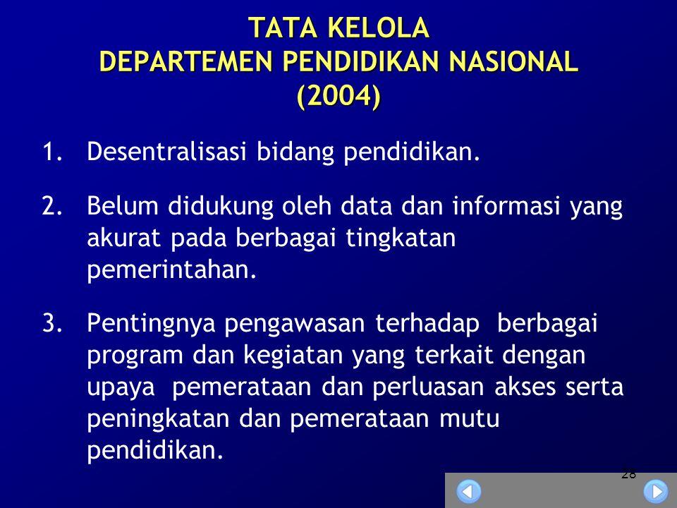 TATA KELOLA DEPARTEMEN PENDIDIKAN NASIONAL (2004)