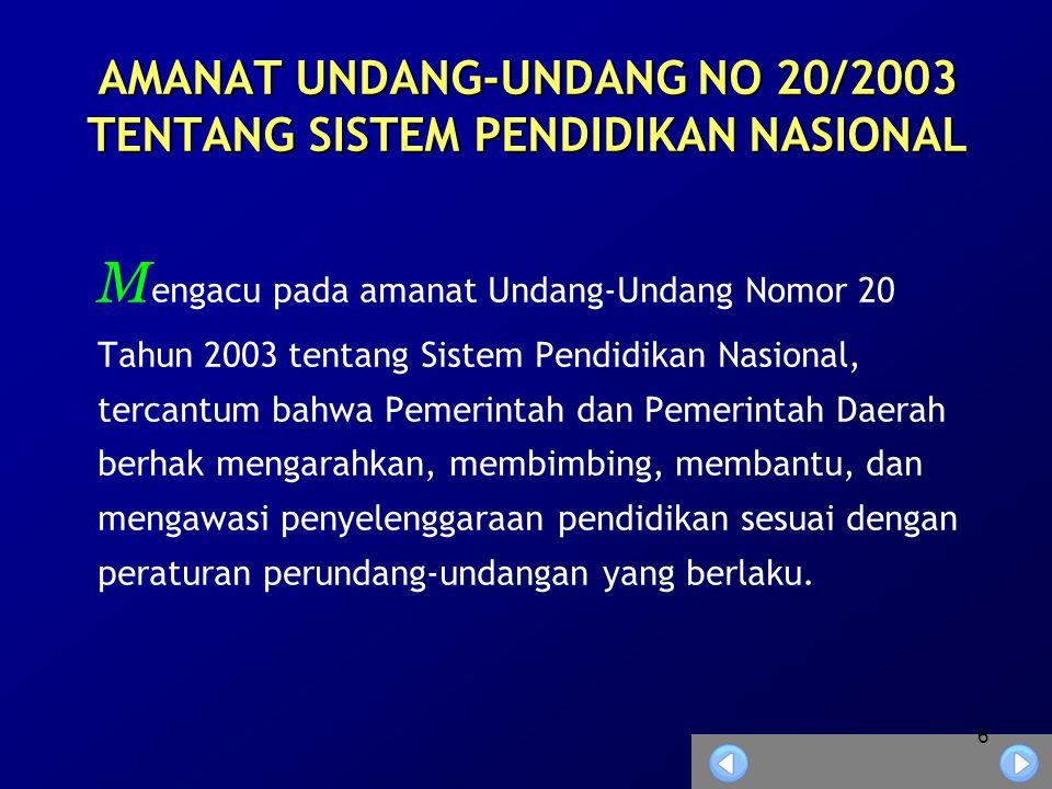 AMANAT UNDANG-UNDANG NO 20/2003 TENTANG SISTEM PENDIDIKAN NASIONAL