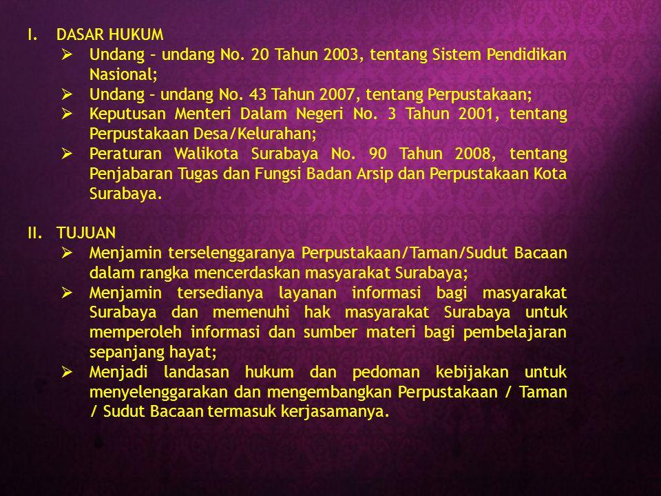 Undang – undang No. 20 Tahun 2003, tentang Sistem Pendidikan Nasional;