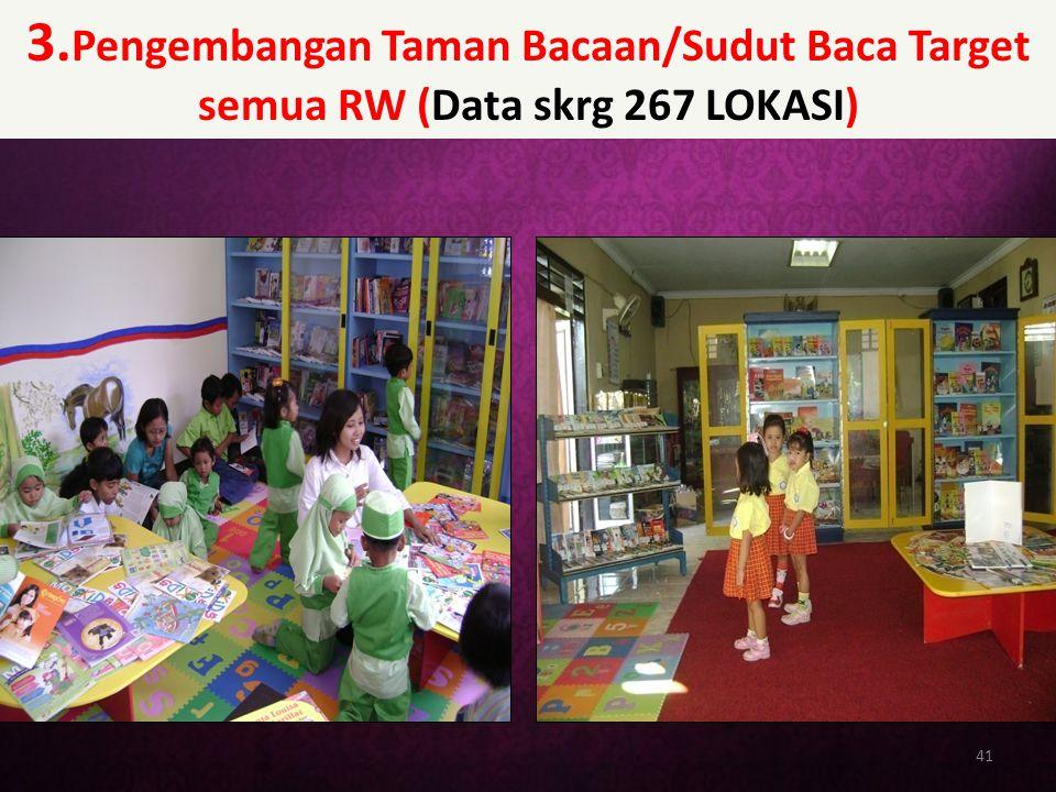 3.Pengembangan Taman Bacaan/Sudut Baca Target semua RW (Data skrg 267 LOKASI)