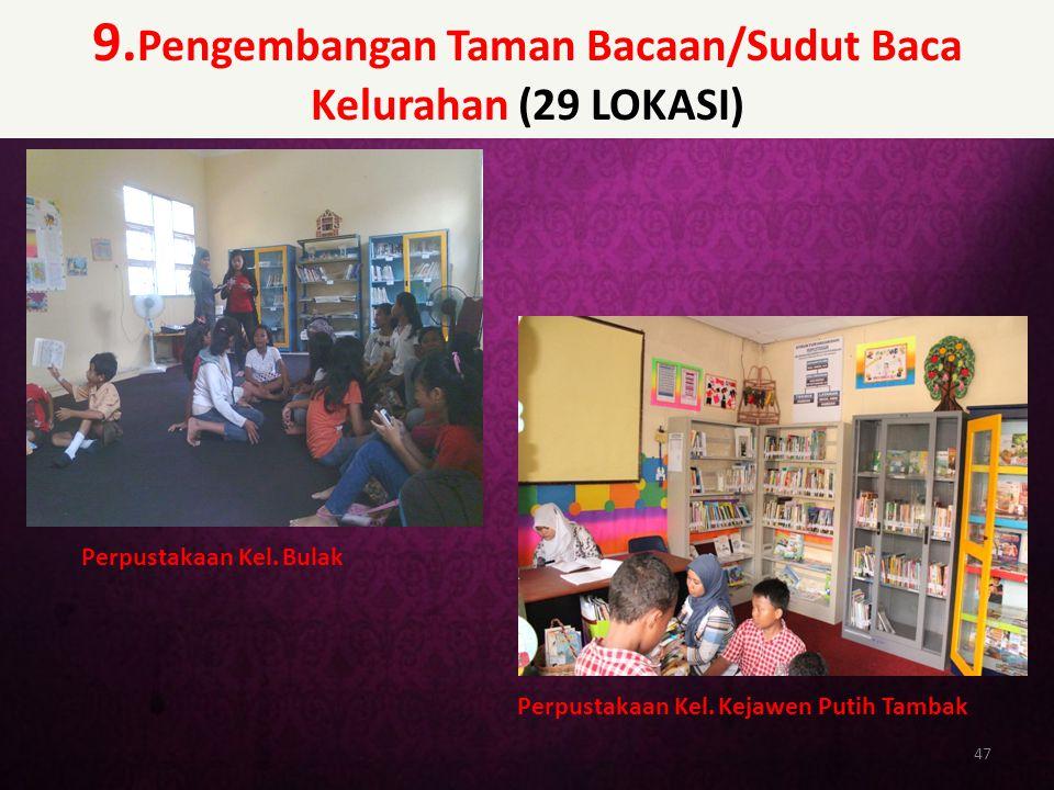 9.Pengembangan Taman Bacaan/Sudut Baca Kelurahan (29 LOKASI)