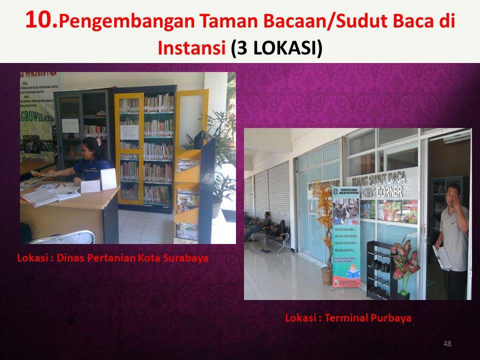 10.Pengembangan Taman Bacaan/Sudut Baca di Instansi (3 LOKASI)