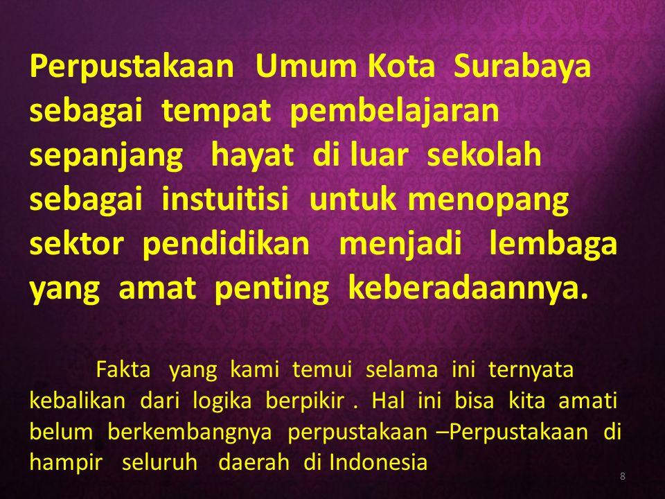 Perpustakaan Umum Kota Surabaya sebagai tempat pembelajaran sepanjang hayat di luar sekolah sebagai instuitisi untuk menopang sektor pendidikan menjadi lembaga yang amat penting keberadaannya.