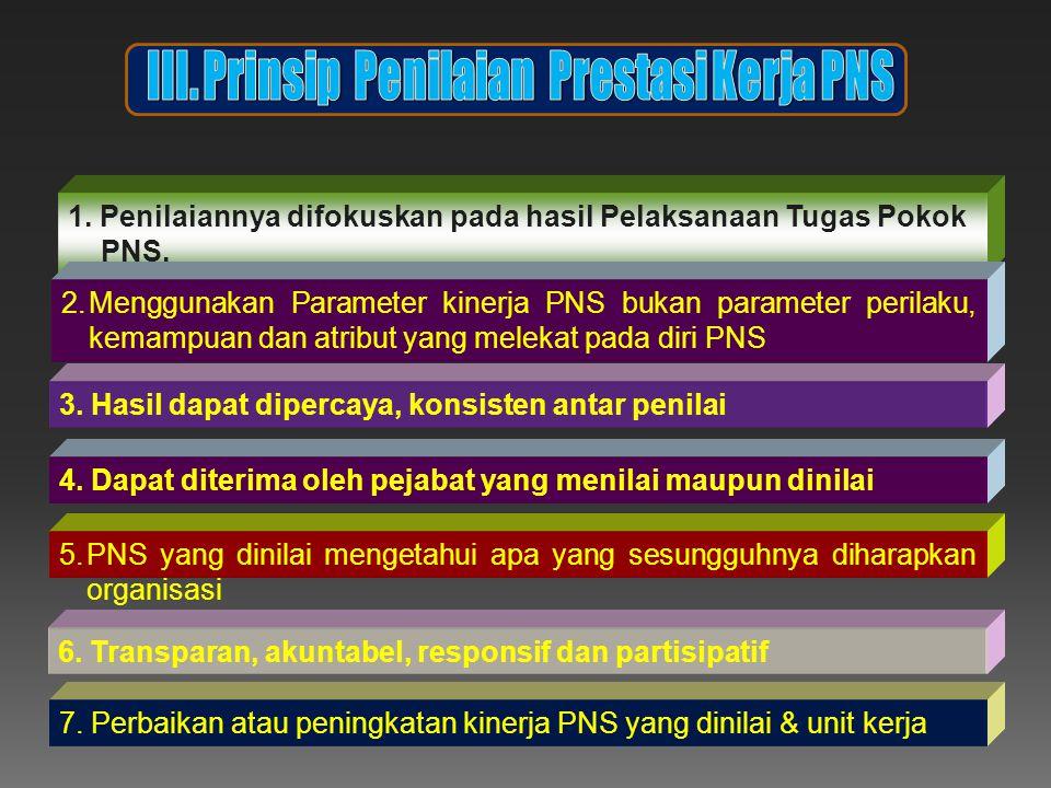 III. Prinsip Penilaian Prestasi Kerja PNS