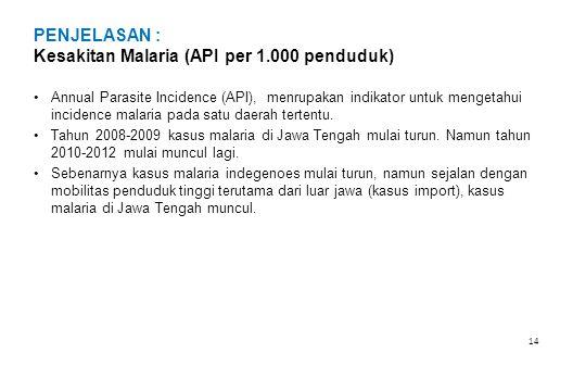 PENJELASAN : Kesakitan Malaria (API per 1.000 penduduk)